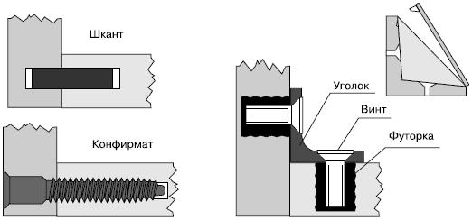 Shema stykovok gorizontalnyh i vertikalnyh zagotovok iz fanery